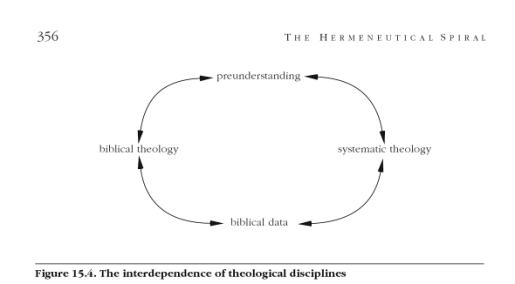 TheologySpiral